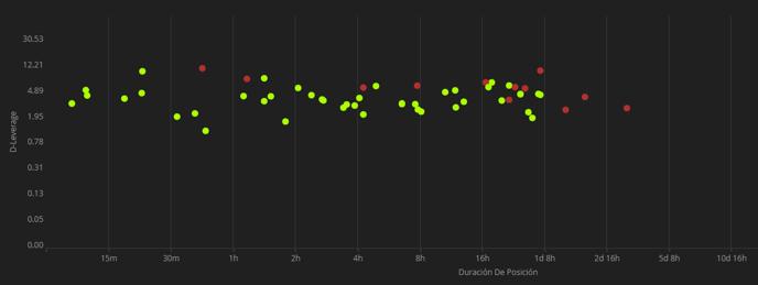 Grafico Ajuste del Riesgo