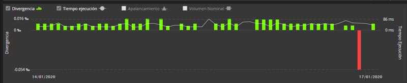 dpp-divergence-filters-order-graphs-es