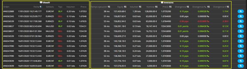 dpp-divergence-filters-order-list-es